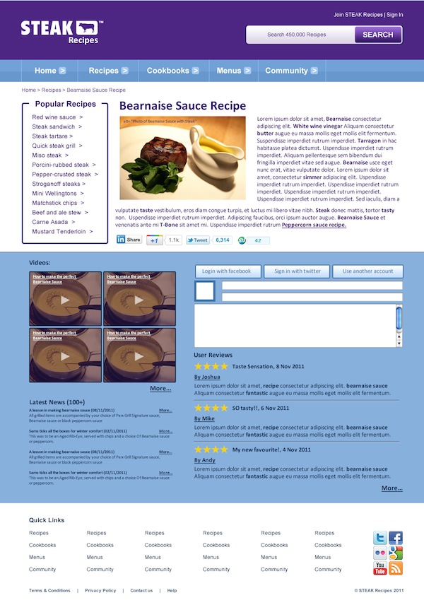 sauce-optimized-page